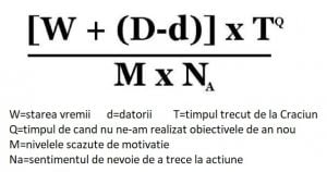 formula blue monday