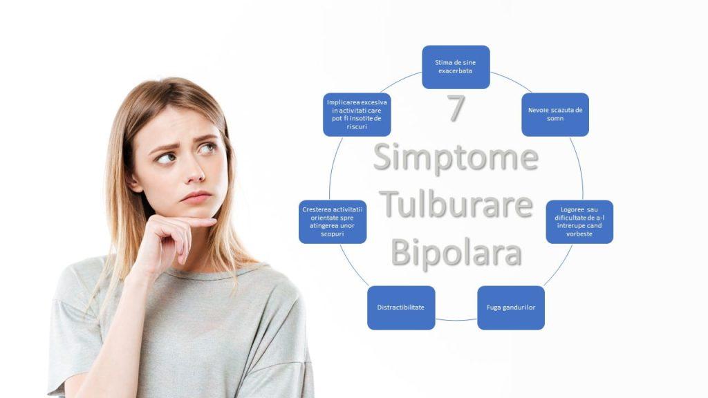 simptome tulburare bipolara