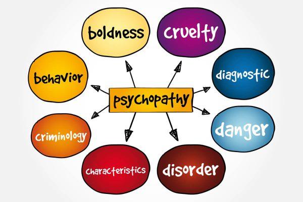Tulburarea-de-personalitate-antisociala-si-psihopatia-ce-sunt-si-care-sunt-diferentele-dintre-ele